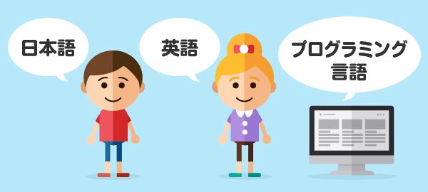 日本語、英語、プログラミング言語
