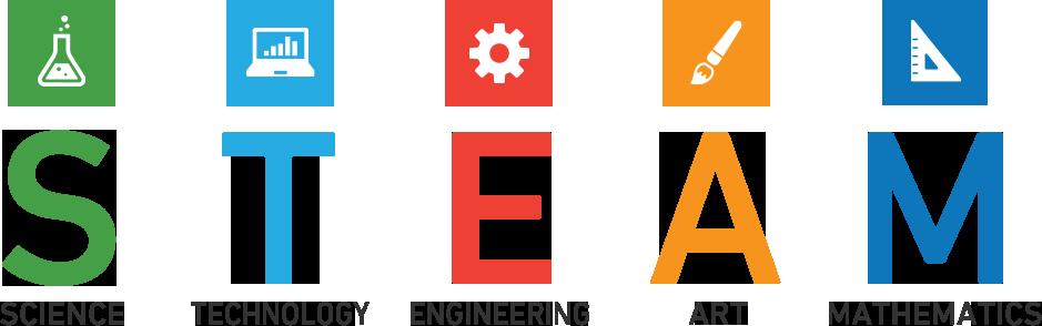 サイエンス、テクノロジー、エンジニアリング、アート、数学